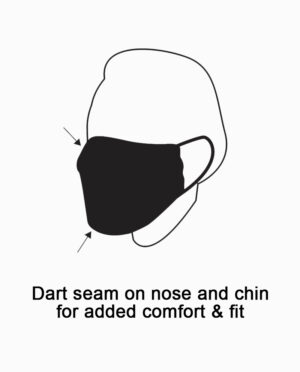 Facecover Diagram